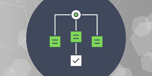 Workflow smluv